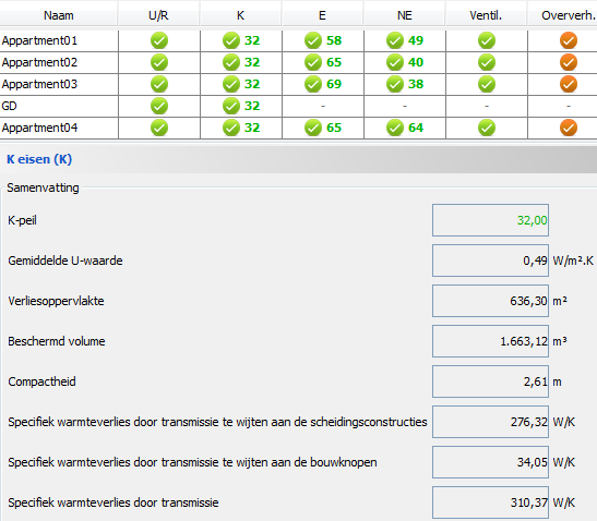 4 app resultaten software beschaduwing