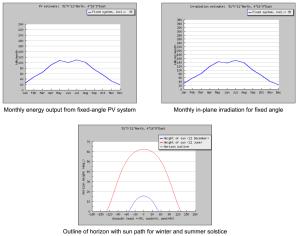 haalbaarheidsstudie haalbaarheidsonderzoek voor grote gebouwen technieken zonnepanelen