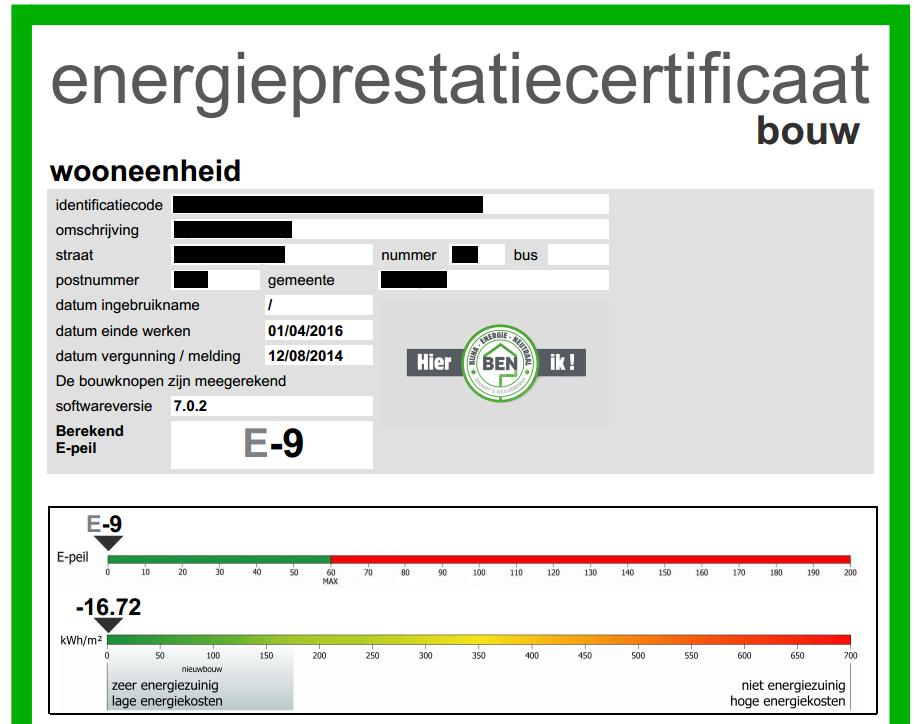 Woning EPC Energieprestatiecertificaat met negatief E-peil