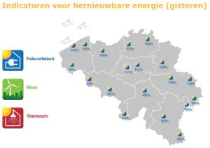 Opbrengst van zonnepanelen in Belgie - MijnEPB