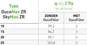 DucoMax ZR HD tabel_MijnEPB