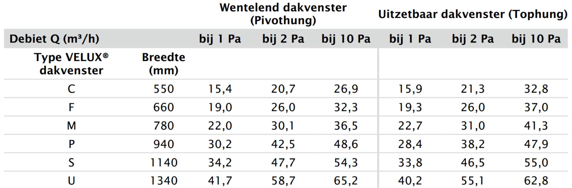 ZZZ 214K tabel_MijnEPB