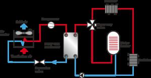 ventilatiewarmtepomp-MijnEPB