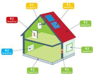 Energiescan-MijnEPB