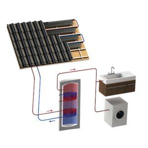 Q-roof-zonnecollector-MijnEPB