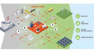 Smartgrid-MijnEPB
