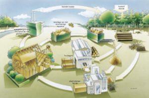 biobased-bouwmaterialan-MijnEPB