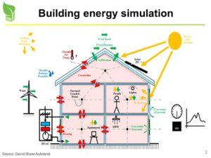 dynamische-gebouwstudie-MijnEPB