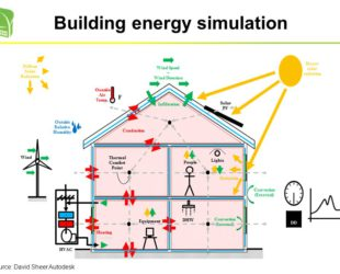 dynamische-gebouwsimulatie-MijnEPB