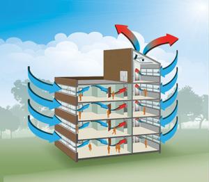 ventilatieve-koeling-MijnEPB