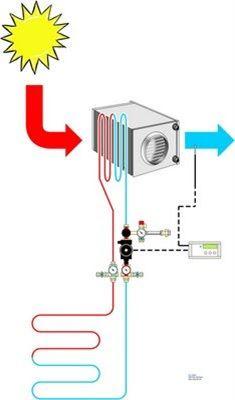 voorkoeling-ventilatielucht-MijnEPB