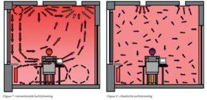 Diffuse-ventilatie-MijnEPB