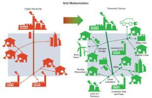 decentralisatie-elektriciteit-MijnEPB
