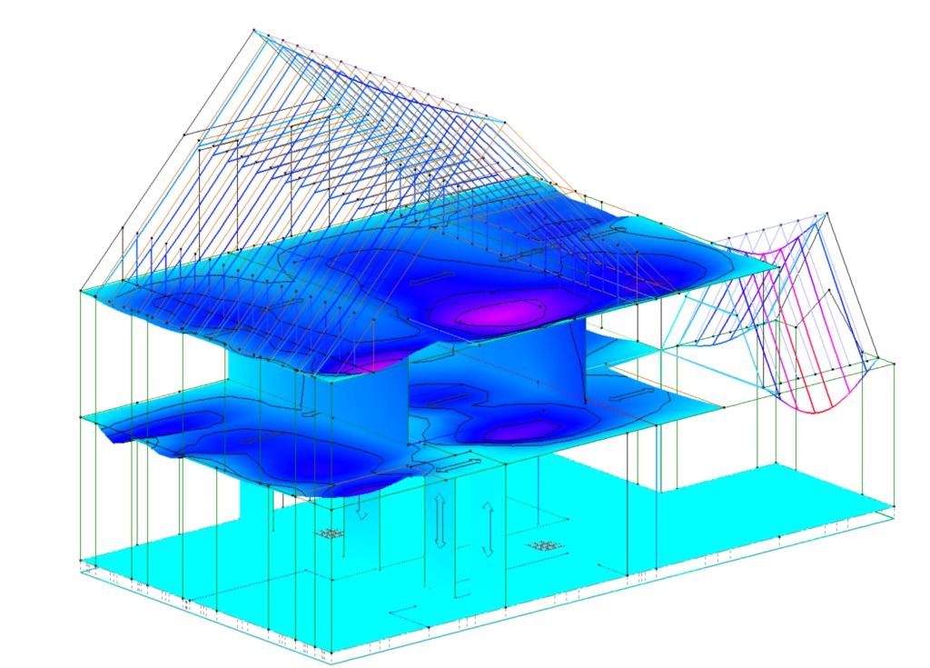 Stabiliteitsstudie studie stabiliteit ingenieur stabiliteitsingenieur